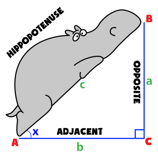 Hippopotenuse Sticker